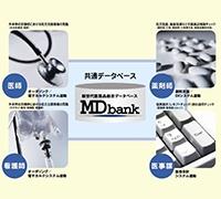ユヤマ社製 MD Bank